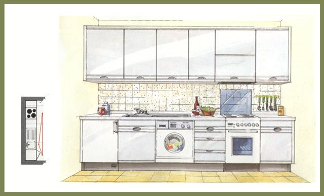 Kitchen Design According To Vastu kitchen according to vastu shastra - indian kitchen as per vastu