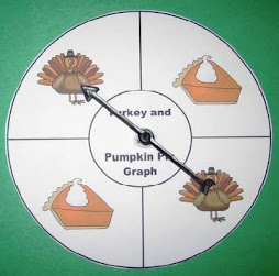 Turkey and Pumpkin Pie Spinner