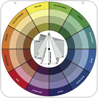 Picking Paint Colors Endearing Of Complementary Color Wheel Paint Images