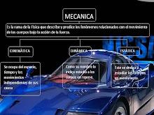 MAPA CONCEPTUAL DE MECANICA