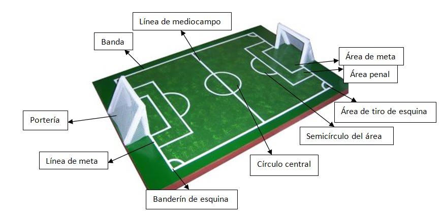 Un lugar cancha de f tbol for Cuando es fuera de lugar en un partido de futbol