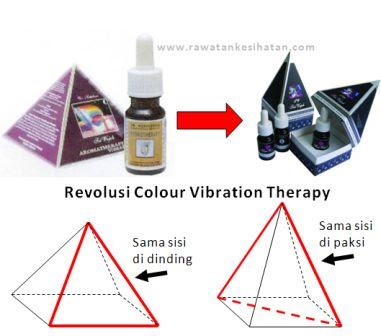 CVT menukar ratio piramid kepada bentuk baru
