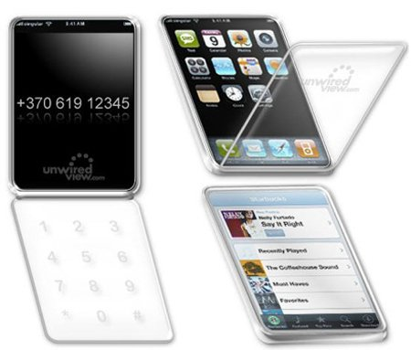 Future iPhone