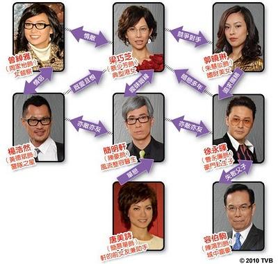 series tvb final heroes drama net kong the free drama