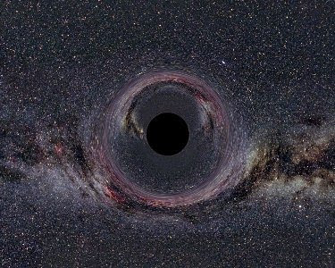 black hole - lubang hitam