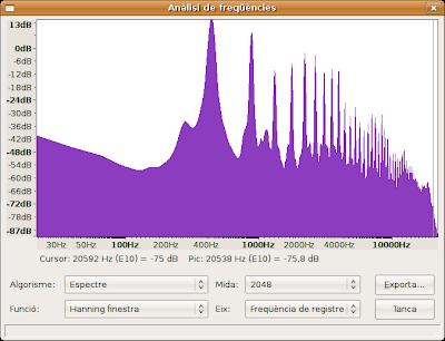 Representació espectral d'un La440 de violí
