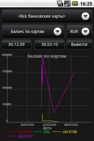 Курсы валют октябрь