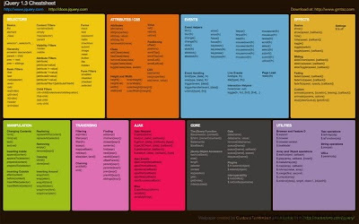 jQuery 1.3 cheat sheet wallpaper
