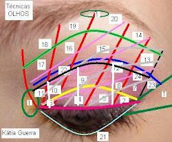 Técnicas dos Traçados dos Olhos...