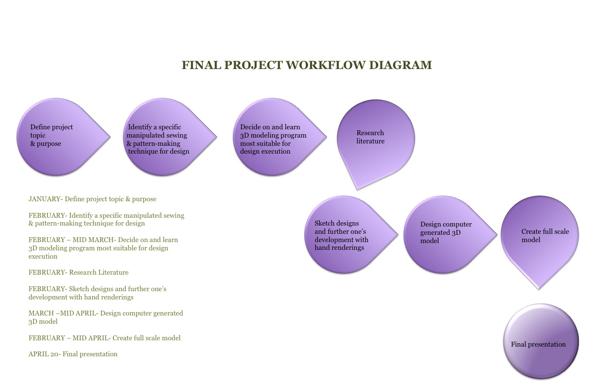 final project topic Compilation best research topics in kenya for your project find below a comprehensive best list of final year research we are aiming to reach 1000 best final year research project topics.