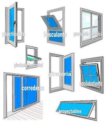 Aluvima carpinteria de aluminio ventanas puertas for Tipos de aluminio para ventanas