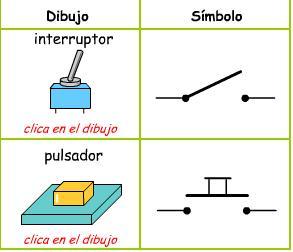 La electricidad cuestonario sobre elementos de control - Modelos de interruptores de luz ...