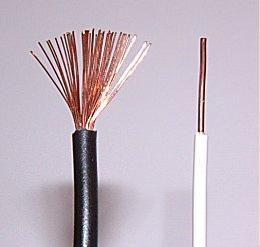 La electricidad cuestionario sobre conductores - Cables de electricidad ...
