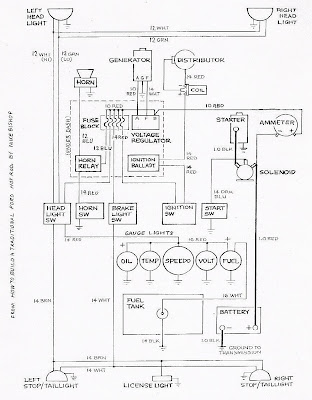 Basic12 Volt Wiring Diagrams on marine battery bank wiring diagram