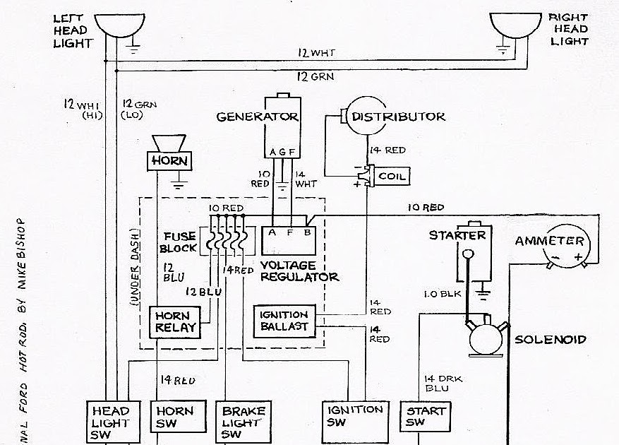 the hot rod disorder basic hot rod wiring rh hotroddisorder com wiring diagram for hot rod wiring diagram for hot rod