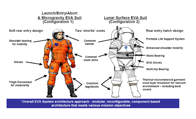 the 10 coolest space suit designs
