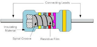 Electronic Resistors, High Voltage Resistors Manufacturers, Exporters