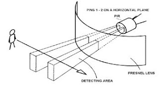 cara kerja sensor pir