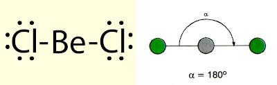 Kovalentna veza - odstupanje od pravila okteta, Instrukcije, poduke, repeticije, matematika, kemija, fizika, drugi predmeti, državna matura, upis na medicinski fakultet, klasično ili putem Skypea, sve škole i fakulteti, 095 812 7777