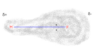 Kovalentna veza - Elektronegativnost atoma, Instrukcije, poduke, repeticije, matematika, kemija, fizika, drugi predmeti, državna matura, upis na medicinski fakultet, klasično ili putem Skypea, sve škole i fakulteti, 095 812 7777