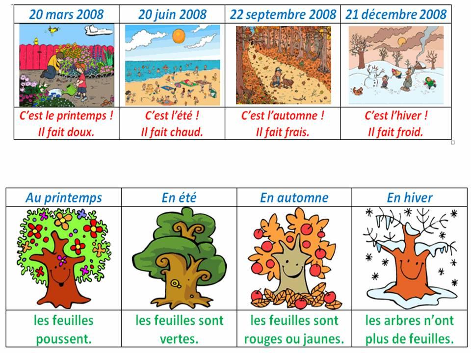Les saisons les saisons en france - Saisons de l annee ...