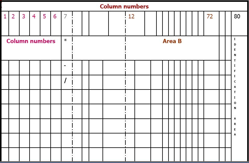 Coding Sheet Solidaphikworks