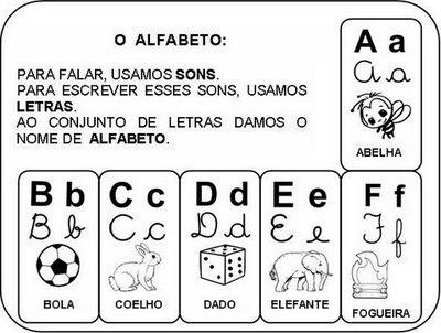 ALFABETO ILUSTRADO EM CARTÕES