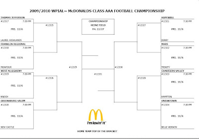 The Steelers n'at: WPIAL Bracket Breakdown