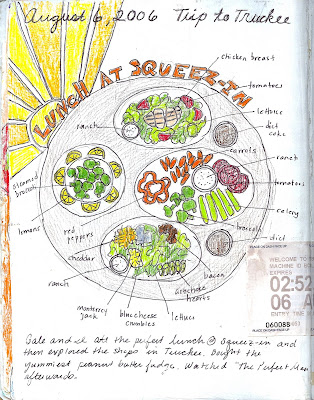 Journaling - Part III - Just draw it via lilblueboo.com