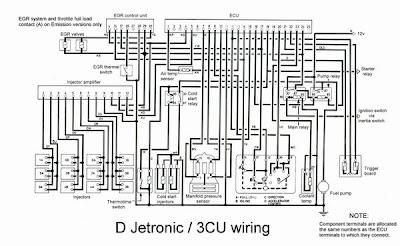 ls fuel injector wiring diagram ls automotive wiring diagrams description wiring diagram ls fuel injector wiring diagram
