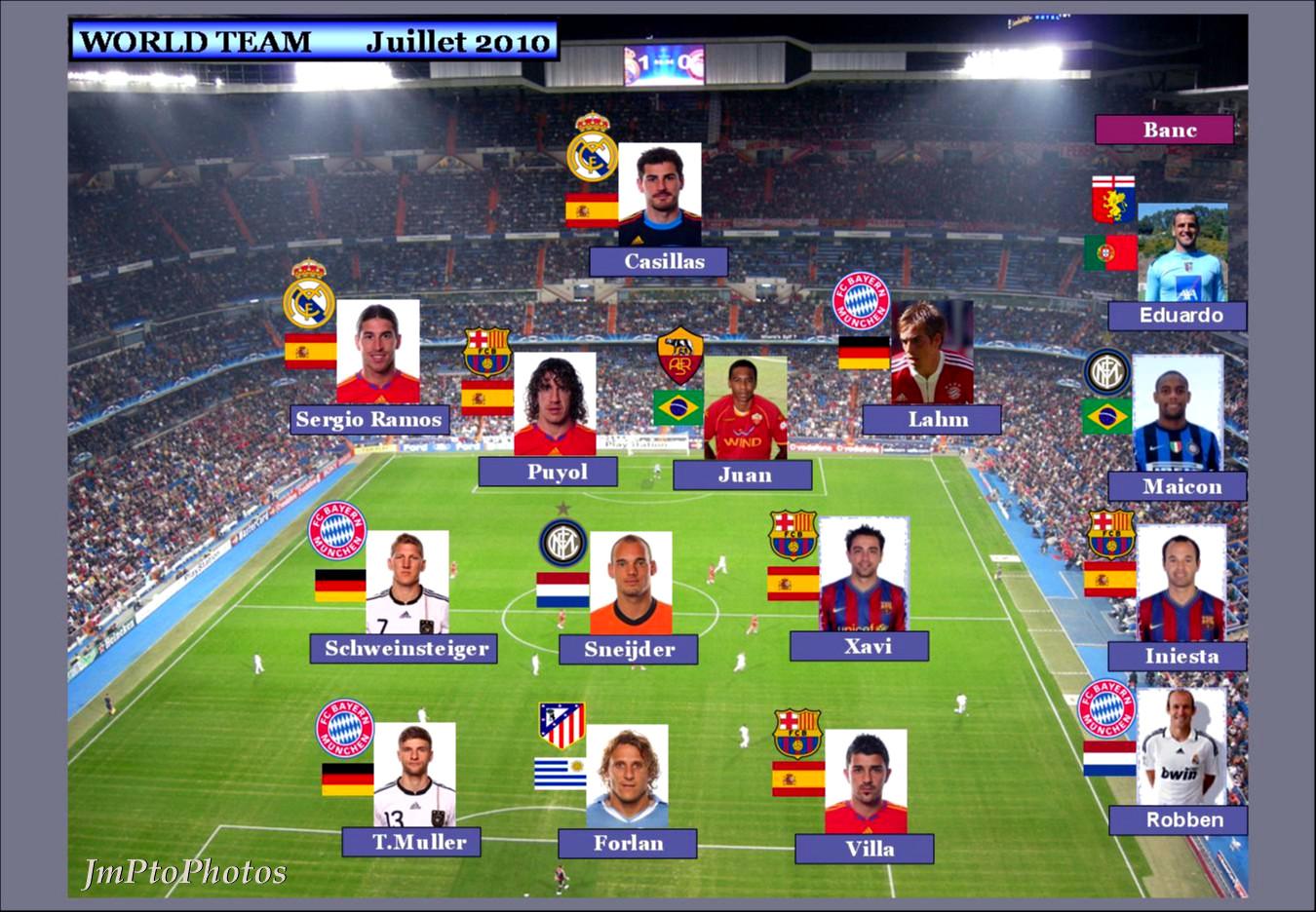 Jmptophotos football world team juillet 2010 - Jeu de foot coupe du monde ...
