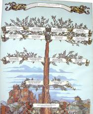 Arbol genealógico - Antepasados de Josefa Angela Echeveste Echeveste