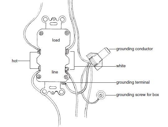 electrical maintenance guide and tips  grounding an old