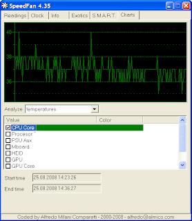 speedf2 Speedfan   Monitorizare hardware si control ventilatoare