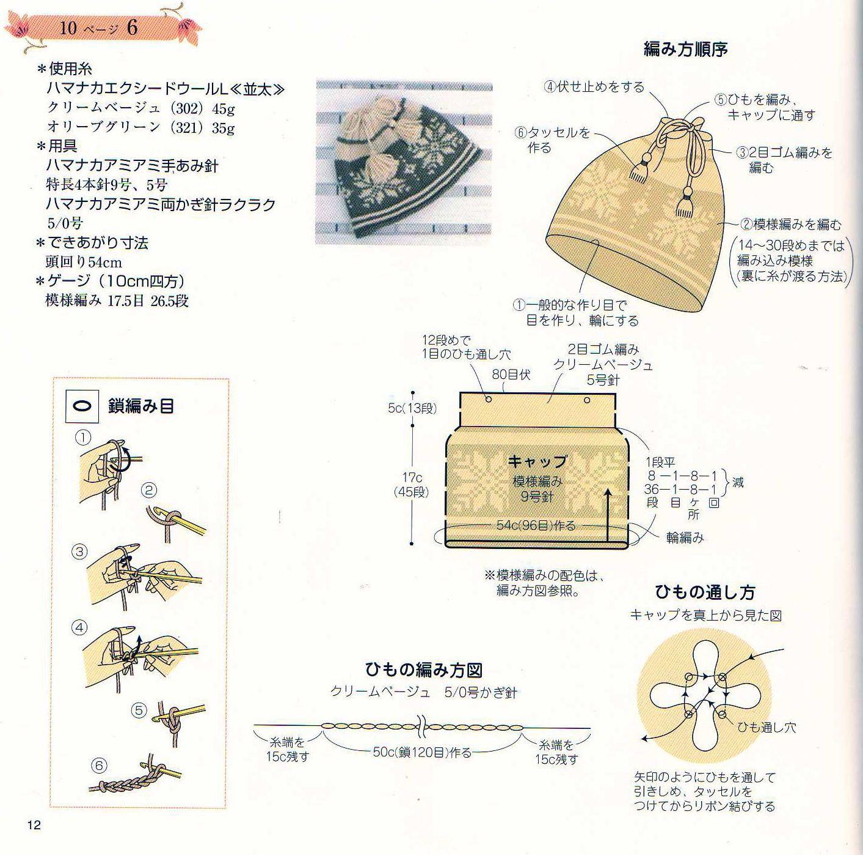 Как сделать заточной станок своими руками