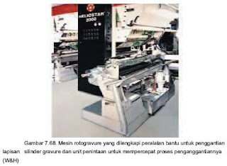 Mesin Cetak Rotogravure