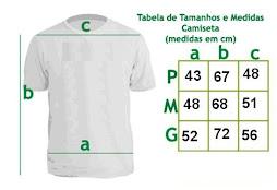 Tabelas de medida
