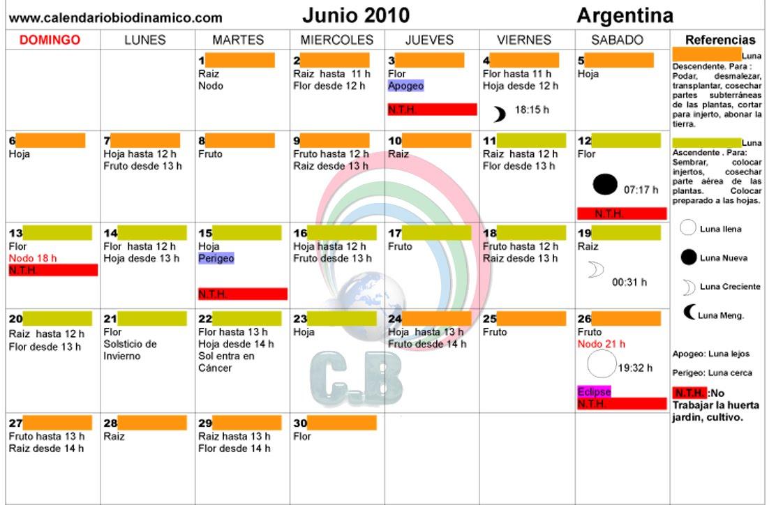 Calendario Lunar Para El Mes De Abril De 2010