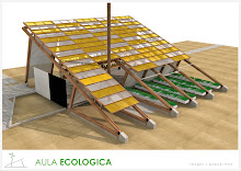 Aula Ecologica