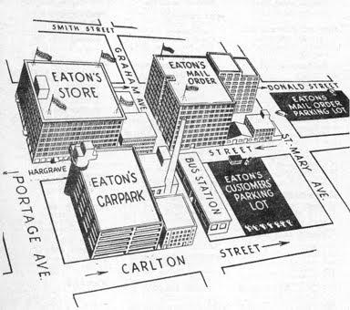 Eaton's wallpapers, 1938 T. Eaton Co.