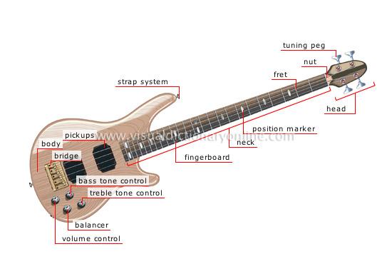 Red Guitar Open Paw Print Link Charm Bracelet