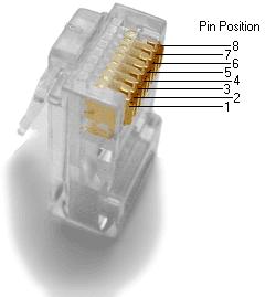 Данные схемы обжимки витой пары приведены для кабеля категории 5 (4 пары проводников).  CAT7 - Спецификация на данный...