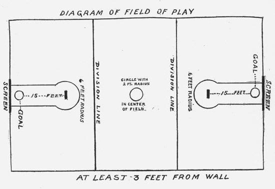 reglas del baloncesto. crear las reglas oficiales