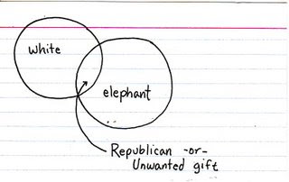 White Elephant Republican Index Card