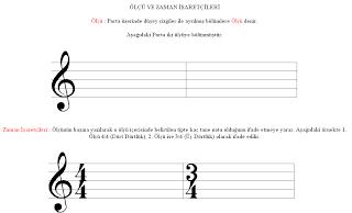 Müzikte Senkop Nedir