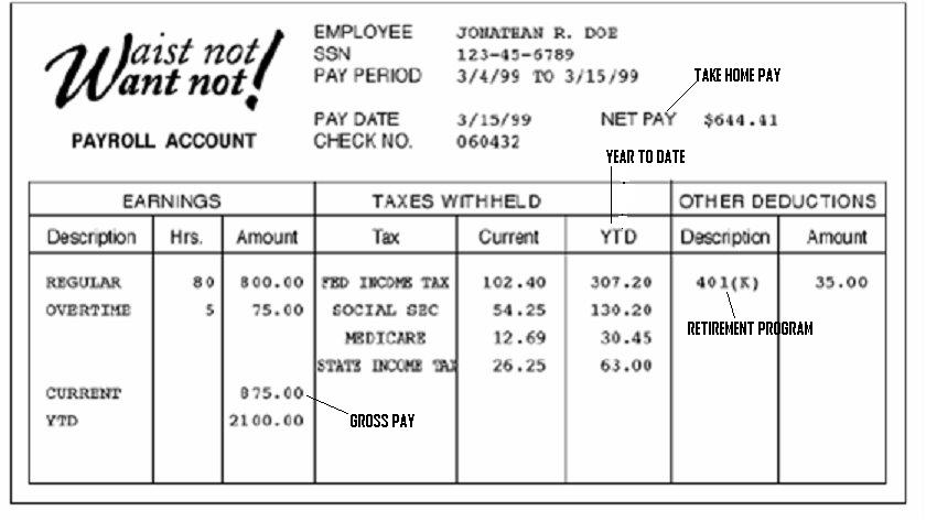 Free Blank Pay Stub Forms
