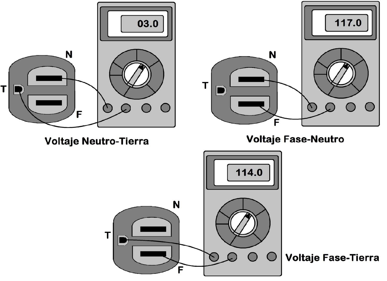 Redes informaticas revisi n del sistema el ctrico for Fase e neutro colori