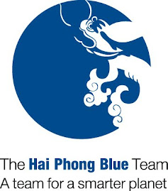 The Hai phong Blue Team