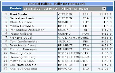 Rally Montecarlo especial 8
