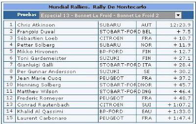 Rally Montecarlo especial 13